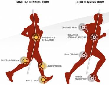 Home Schooling for Runners